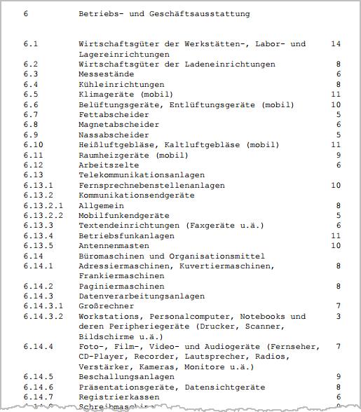 Abschreibung nutzungsdauer sessel - Amtliche afa tabelle 2016 ...