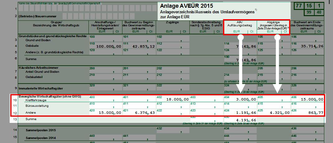 Abschreibung (AfA): Abschreibungsmethoden im Überblick